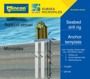 Mincon and Subsea Micropiles offshore wind energy anchoring concept
